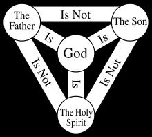 Trinitas Ketuhanan